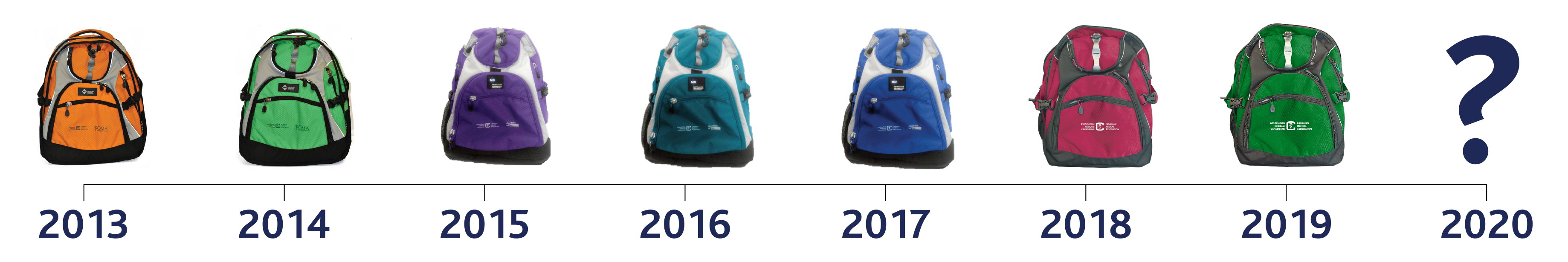 CMA backpack timeline