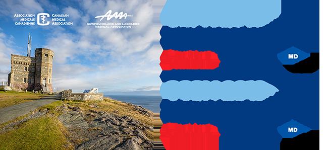 Conferences & Events | Canadian Medical Association